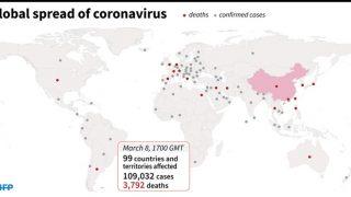 世界各国で新型コロナウイルスが蔓延
